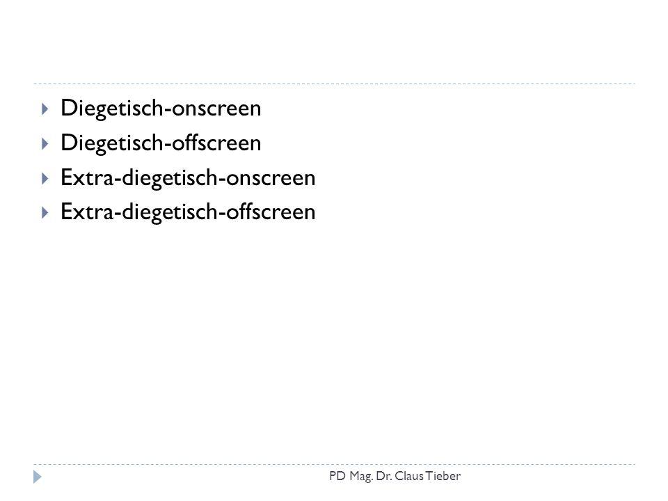  Diegetisch-onscreen  Diegetisch-offscreen  Extra-diegetisch-onscreen  Extra-diegetisch-offscreen PD Mag. Dr. Claus Tieber