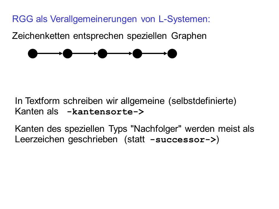 RGG als Verallgemeinerungen von L-Systemen: Zeichenketten entsprechen speziellen Graphen In Textform schreiben wir allgemeine (selbstdefinierte) Kanten als -kantensorte-> Kanten des speziellen Typs Nachfolger werden meist als Leerzeichen geschrieben (statt -successor-> )