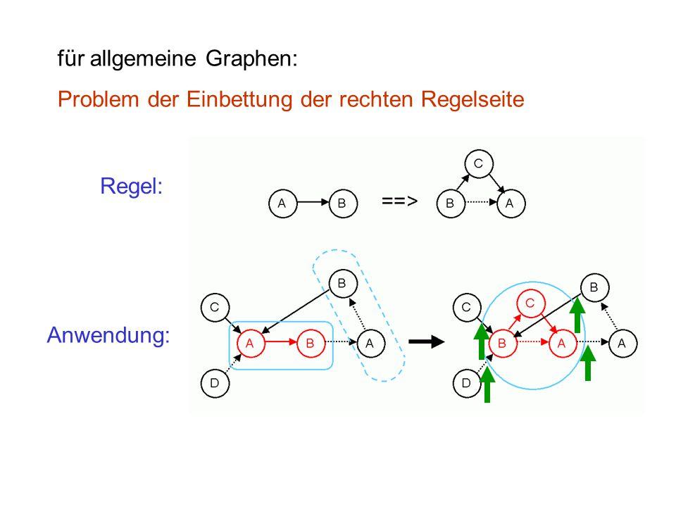 2 Regeltypen für Graph-Ersetzungsregeln in XL: ● L-System-Regel, Symbol: ==> sorgt für Einbettung der rechten Seite in den Graphen (d.h.