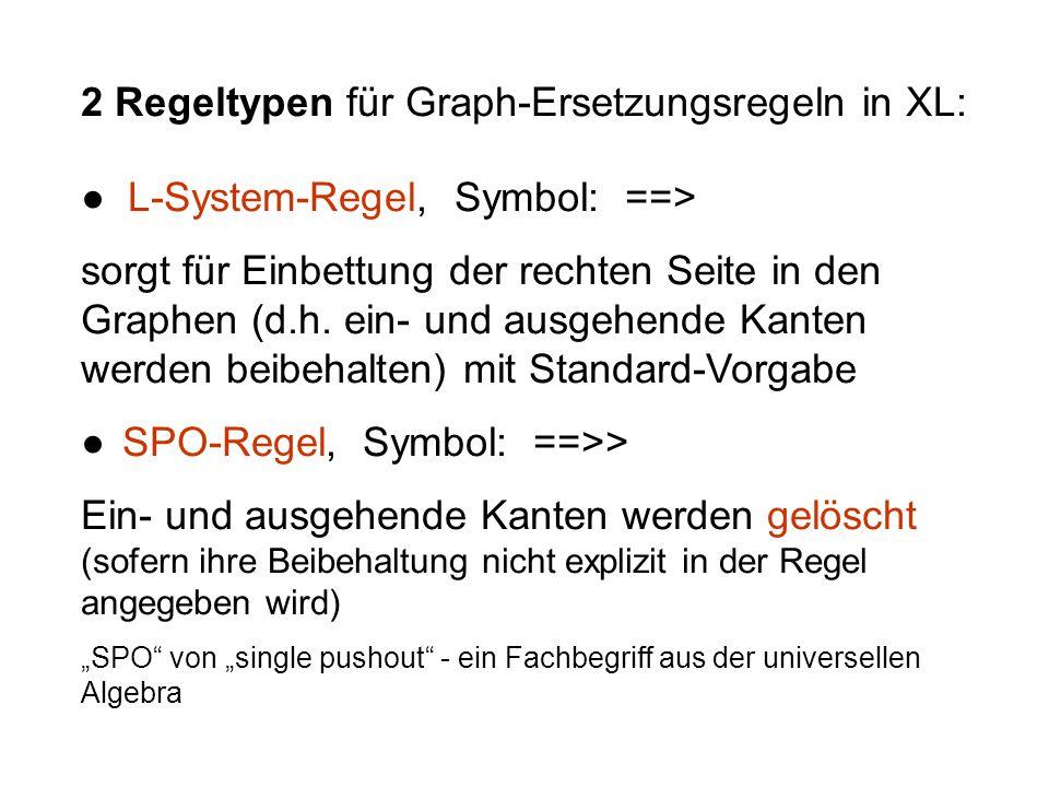 Notation von Graphen in XL Beispiel: wird im Programmcode dargestellt als (die Darstellung ist nicht eindeutig!) ( >: Nachfolgerkante, +: Verzweigungskante)