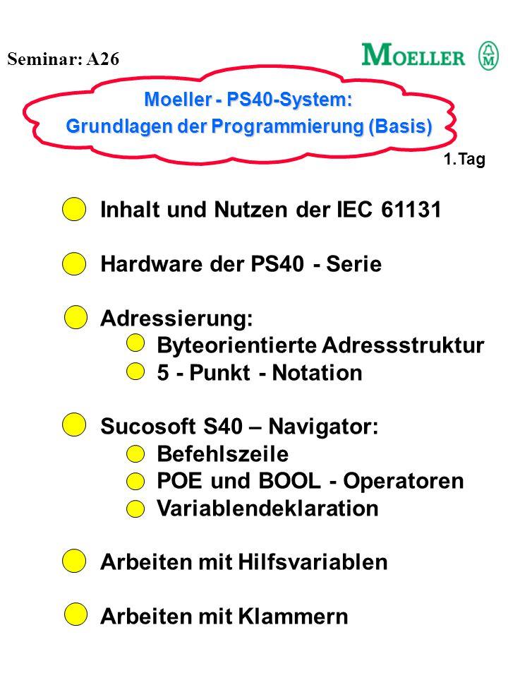 Seminar: A26 Moeller - PS40-System: Grundlagen der Programmierung (Basis) 2.Tag Refresh vom Vortag Topologiekonfigurator Programmierung in: Kontaktplan Funktionsbausteinsprache Strukturierter Text Kommunikation zur SPS (1) T&I - Funktionen SPS-Status / Transfer...