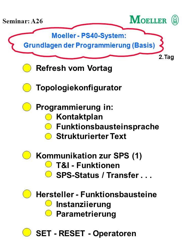 Seminar: A26 Moeller - PS40-System: Grundlagen der Programmierung (Basis) 3.Tag Refresh vom Vortag Anlaufverhalten / Remanenz Zahlensysteme Elementare Datentypen Datentyp / Datenbreite Typgerechte Verwendung Abgeleitete Datentypen Typkonvertierung Vergleichsoperatoren IEC - Zählerbausteine Sprungoperatoren