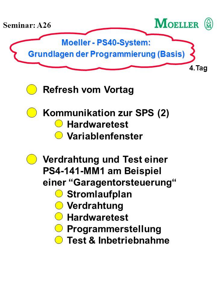 Seminar: A26 Moeller - PS40-System: Grundlagen der Programmierung (Basis) 5.Tag Anwender - Funktionsbausteine Variablenarten Aufruf und Parametrierung Vernetzung mit passiven Slaves Busaufbau Projektierung Abschlußdiskussion