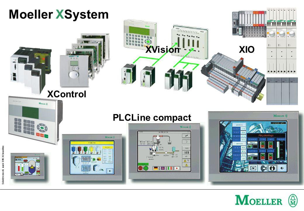 Schutzvermerk nach DIN 34 beachten XVisionXIO PLCLine compact XControl Moeller XSystem
