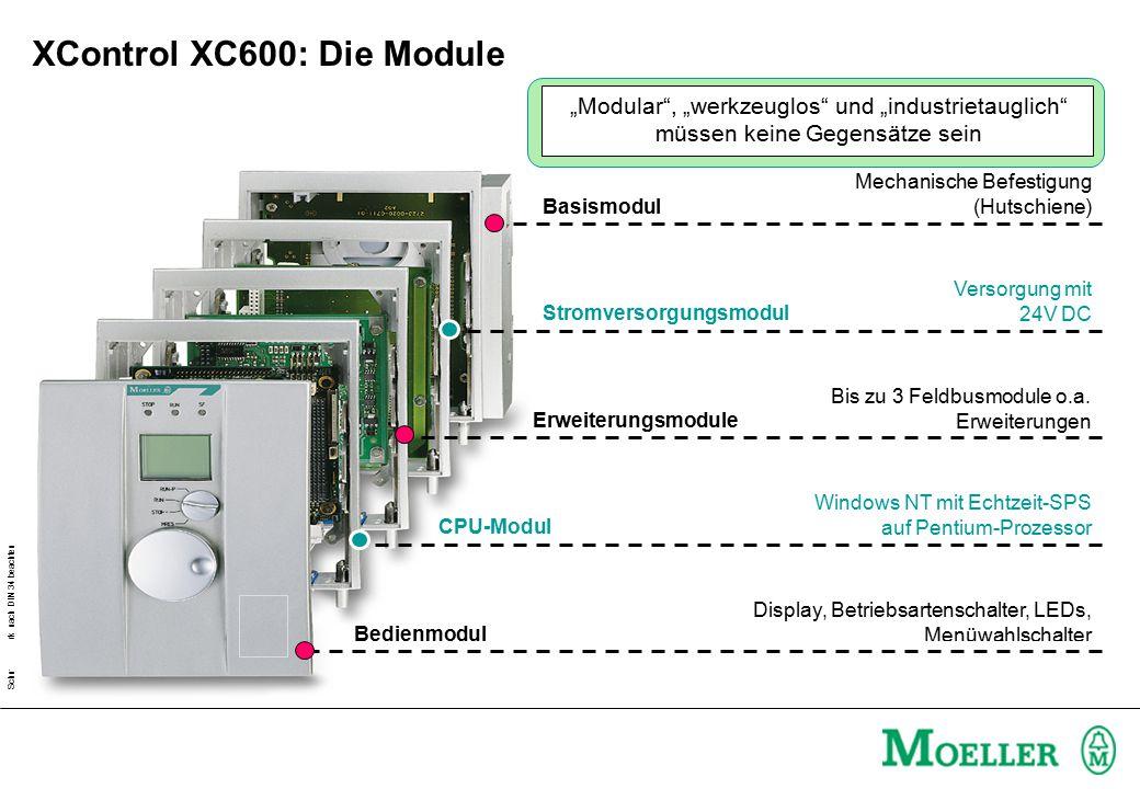 Schutzvermerk nach DIN 34 beachten Basismodul Mechanische Befestigung (Hutschiene) Stromversorgungsmodul Versorgung mit 24V DC Erweiterungsmodule Bis zu 3 Feldbusmodule o.a.