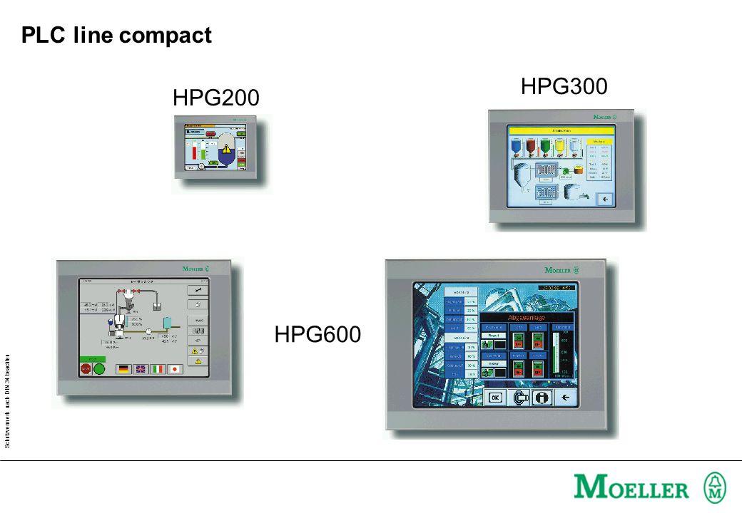Schutzvermerk nach DIN 34 beachten PLC line compact HPG200 HPG300 HPG600