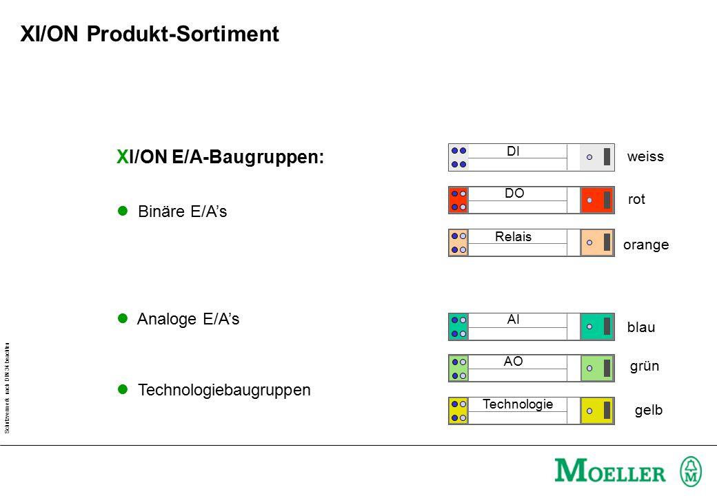 Schutzvermerk nach DIN 34 beachten XI/ON E/A-Baugruppen: l Binäre E/A's l Analoge E/A's l Technologiebaugruppen DI DO Relais AO AI Technologie weiss rot orange blau grün gelb XI/ON Produkt-Sortiment