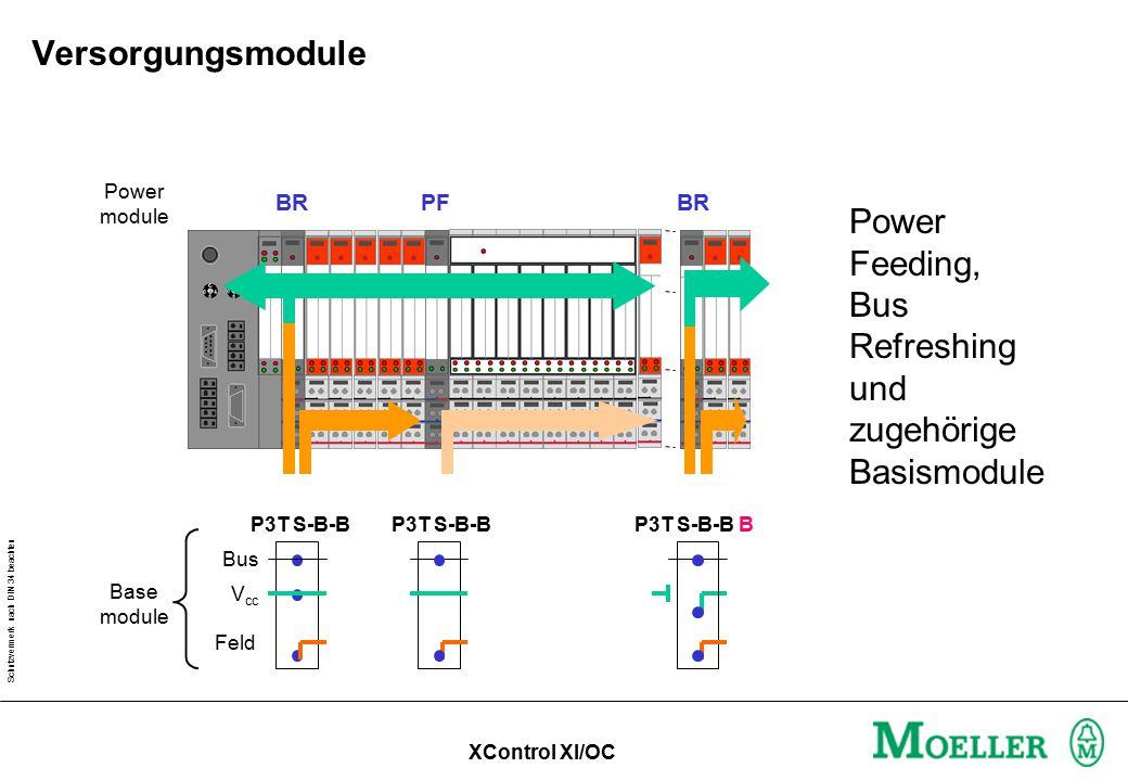 Schutzvermerk nach DIN 34 beachten Power Feeding, Bus Refreshing und zugehörige Basismodule BRPFBR P3T S-B-B BP3T S-B-B V cc Bus Feld Power module Base module Versorgungsmodule XControl XI/OC