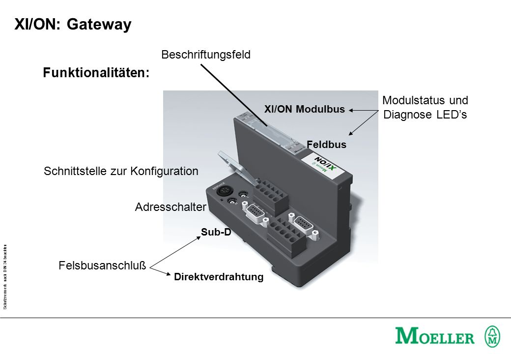 Schutzvermerk nach DIN 34 beachten Funktionalitäten: Felsbusanschluß Adresschalter Schnittstelle zur Konfiguration Modulstatus und Diagnose LED's Beschriftungsfeld XI/ON Modulbus Feldbus Sub-D Direktverdrahtung XI/ON: Gateway