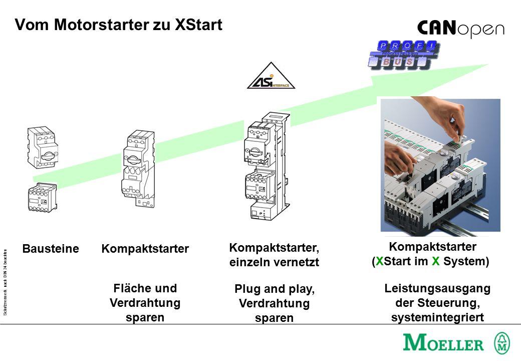 Schutzvermerk nach DIN 34 beachten Bausteine Kompaktstarter Kompaktstarter, einzeln vernetzt Fläche und Verdrahtung sparen Plug and play, Verdrahtung sparen Leistungsausgang der Steuerung, systemintegriert Kompaktstarter (XStart im X System) Vom Motorstarter zu XStart