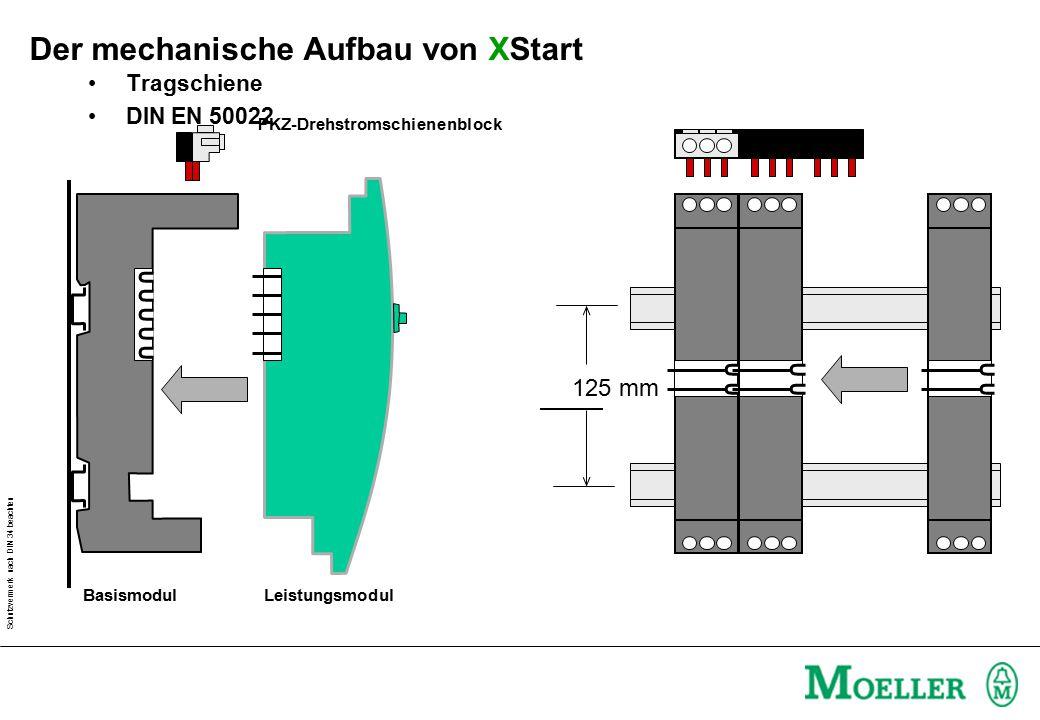 Schutzvermerk nach DIN 34 beachten 125 mm Basismodul Leistungsmodul PKZ-Drehstromschienenblock Der mechanische Aufbau von XStart Tragschiene DIN EN 50022
