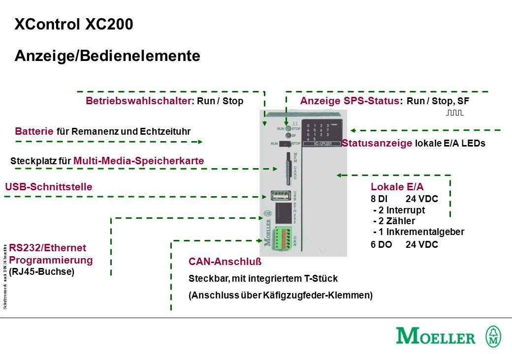 Schutzvermerk nach DIN 34 beachten Anzeige SPS-Status: Run / Stop, SF Betriebswahlschalter : Run / Stop Statusanzeige lokale E/A LEDs Lokale E/A 8 DI24 VDC - 2 Interrupt - 2 Zähler - 1 Inkrementalgeber 6 DO 24 VDC Batterie für Remanenz und Echtzeituhr CAN-Anschluß Steckbar, mit integriertem T-Stück (Anschluss über Käfigzugfeder-Klemmen) Steckplatz für Multi-Media-Speicherkarte RS232/Ethernet Programmierung (RJ45-Buchse) USB-Schnittstelle XControl XC200 Anzeige/Bedienelemente