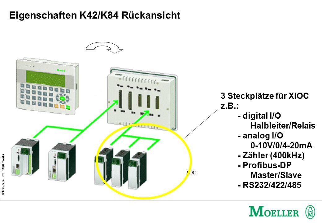 Schutzvermerk nach DIN 34 beachten XC-100XC-200XI/OC Eigenschaften K42/K84 Rückansicht 3 Steckplätze für XIOC z.B.: - digital I/O Halbleiter/Relais - analog I/O 0-10V/0/4-20mA - Zähler (400kHz) - Profibus-DP Master/Slave - RS232/422/485