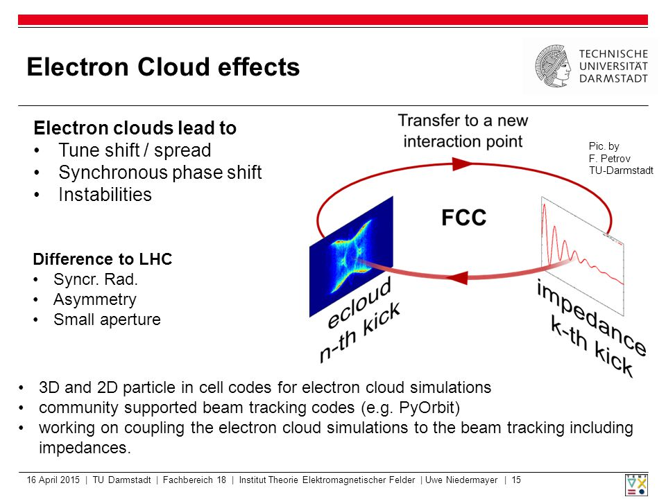 Electron Cloud effects 16 April 2015 | TU Darmstadt | Fachbereich 18 | Institut Theorie Elektromagnetischer Felder | Uwe Niedermayer | 15 Electron clouds lead to Tune shift / spread Synchronous phase shift Instabilities 3D and 2D particle in cell codes for electron cloud simulations community supported beam tracking codes (e.g.