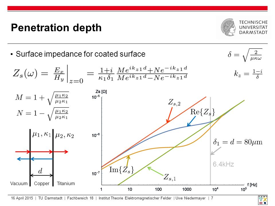 Penetration depth ▪Surface impedance for coated surface 16 April 2015 | TU Darmstadt | Fachbereich 18 | Institut Theorie Elektromagnetischer Felder |