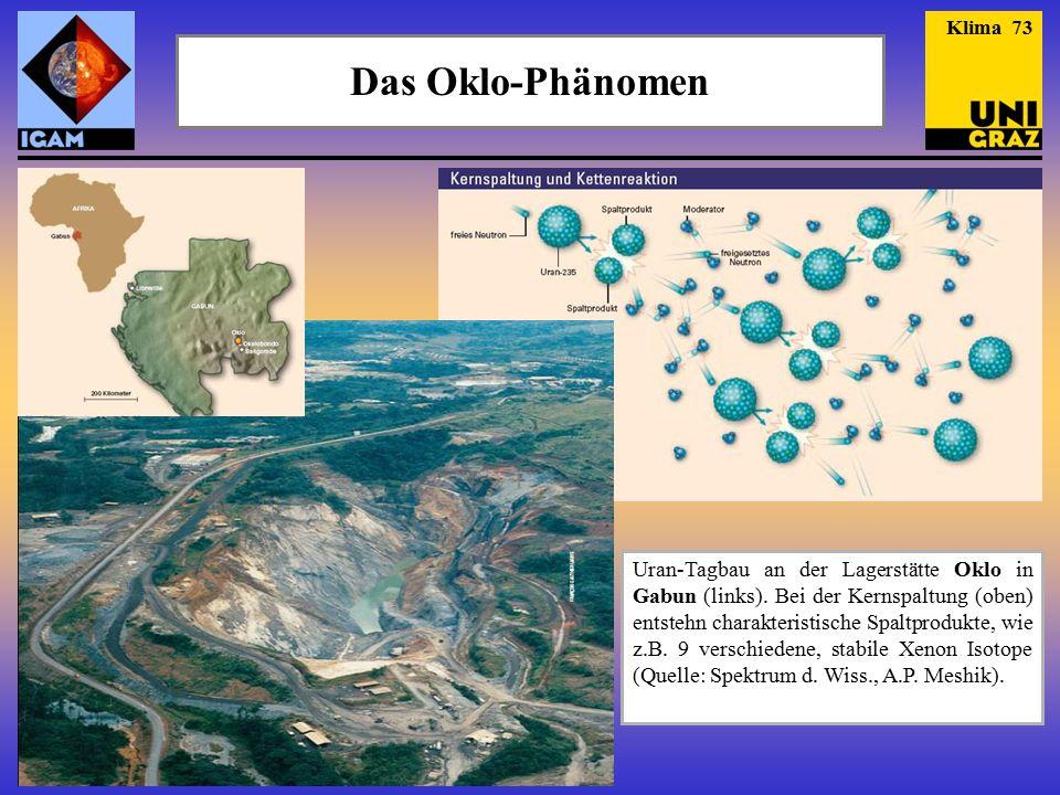 Das Oklo-Phänomen Uran-Tagbau an der Lagerstätte Oklo in Gabun (links). Bei der Kernspaltung (oben) entstehn charakteristische Spaltprodukte, wie z.B.