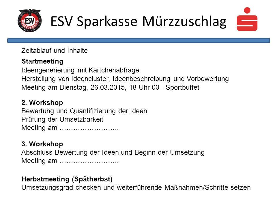 ESV Sparkasse Mürzzuschlag Startmeeting Ideengenerierung mit Kärtchenabfrage Herstellung von Ideencluster, Ideenbeschreibung und Vorbewertung 2.
