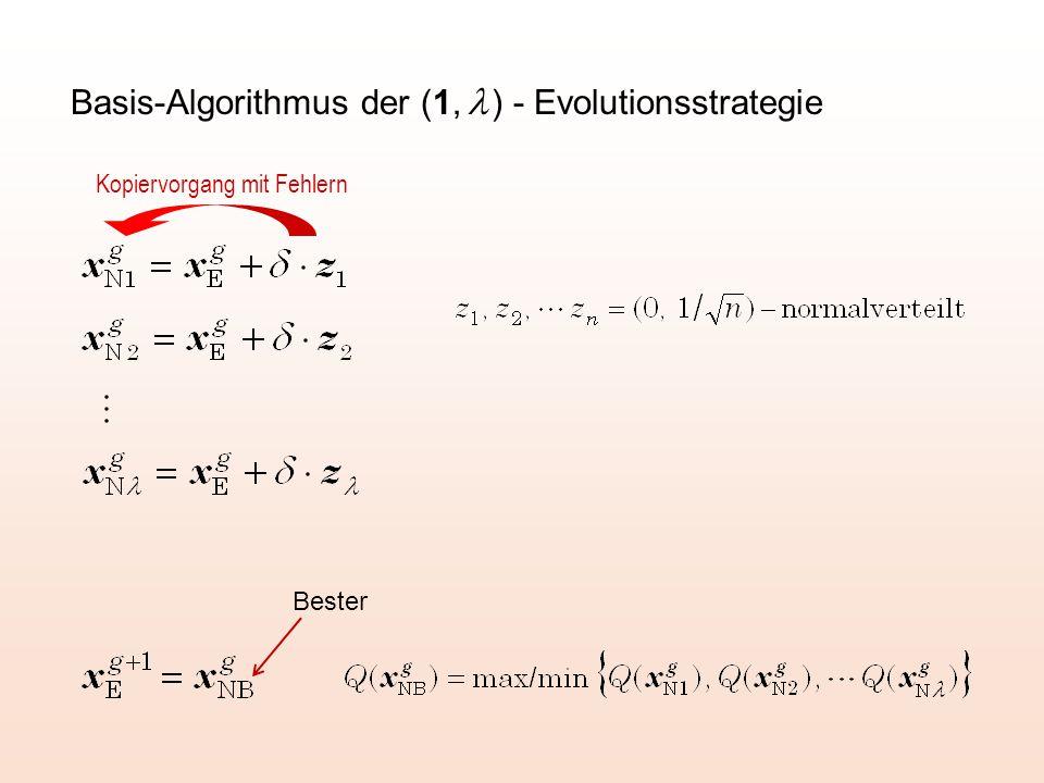 Basis-Algorithmus der (1,  ) - Evolutionsstrategie Kopiervorgang mit Fehlern Bester