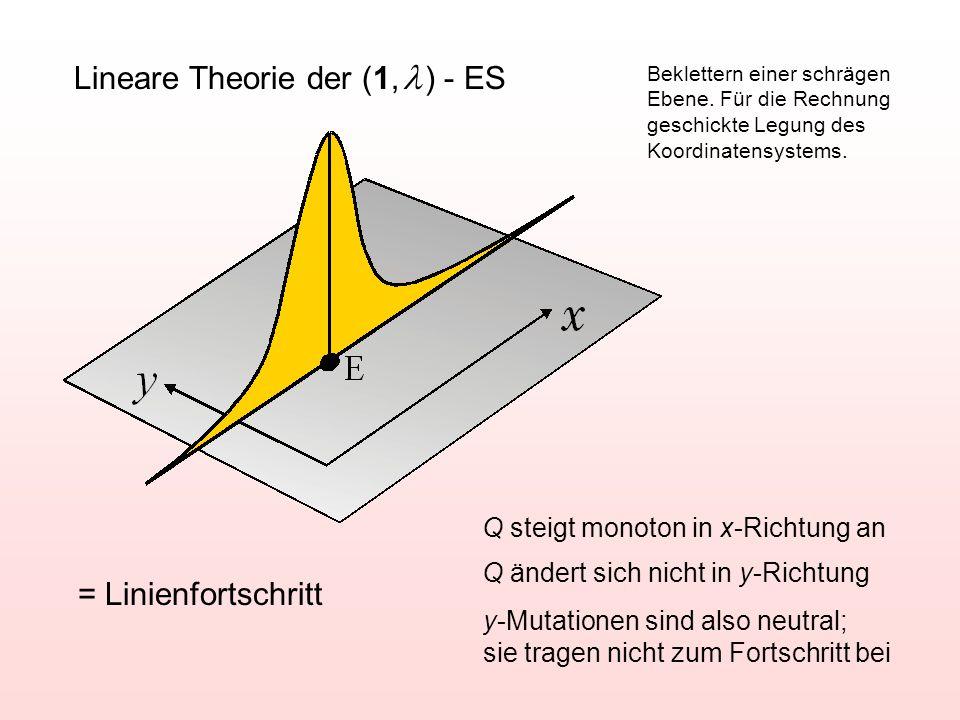 Lineare Theorie der (1,  ) - ES = Linienfortschritt Q steigt monoton in x-Richtung an Q ändert sich nicht in y-Richtung y-Mutationen sind also neutral; sie tragen nicht zum Fortschritt bei Beklettern einer schrägen Ebene.