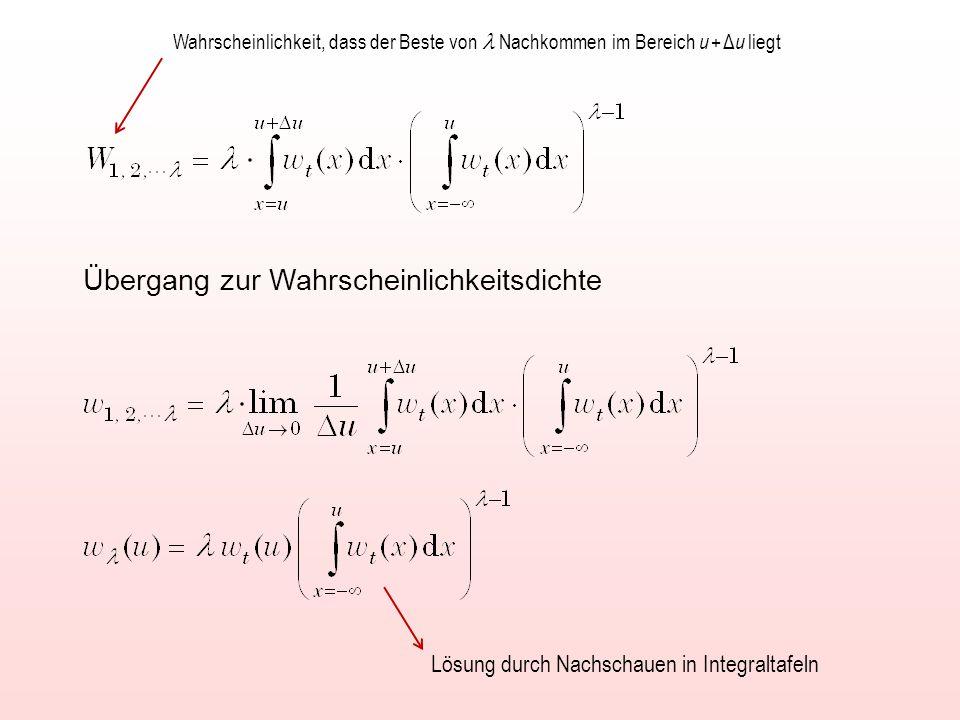 Übergang zur Wahrscheinlichkeitsdichte Lösung durch Nachschauen in Integraltafeln Wahrscheinlichkeit, dass der Beste von Nachkommen im Bereich u + Δ u liegt