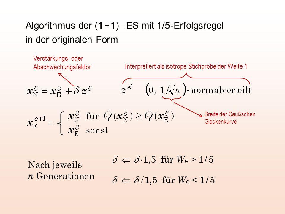 Algorithmus der (1 + 1) – ES mit 1/5 -Erfolgsregel in der originalen Form       1,5 für W e > 1 / 5        1,5 für W e < 1 / 5 Nach jeweils n Generationen Interpretiert als isotrope Stichprobe der Weite 1 Breite der Gaußschen Glockenkurve Verstärkungs- oder Abschwächungsfaktor