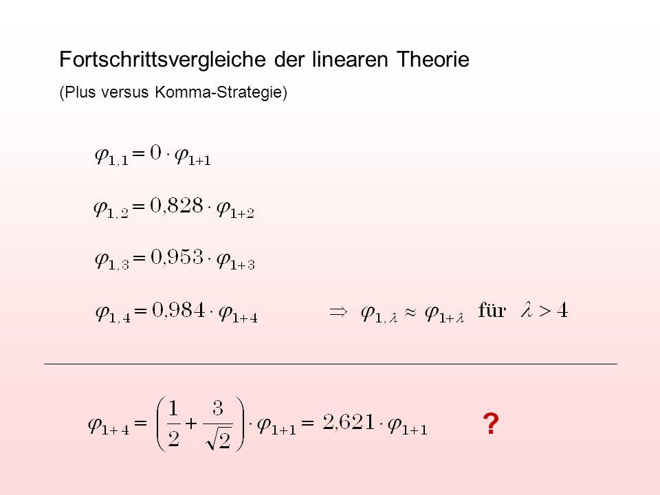 Fortschrittsvergleiche der linearen Theorie (Plus versus Komma-Strategie) ?