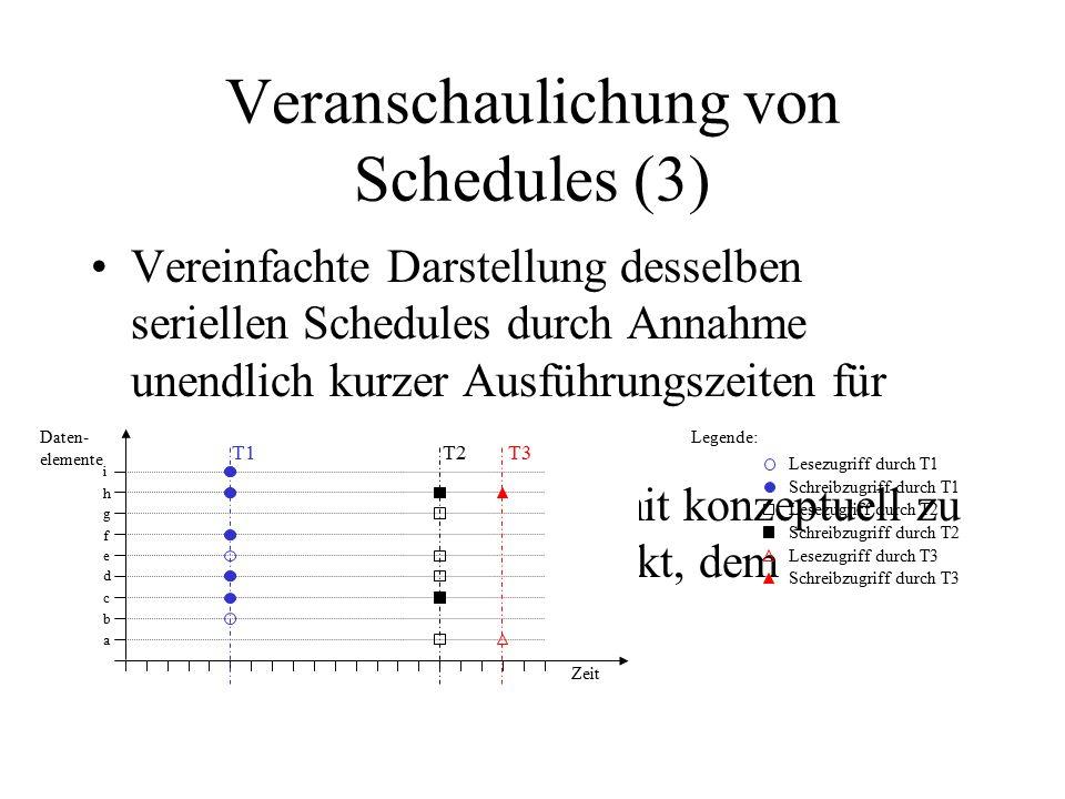 Veranschaulichung von Schedules (3) Vereinfachte Darstellung desselben seriellen Schedules durch Annahme unendlich kurzer Ausführungszeiten für Operationen möglich.