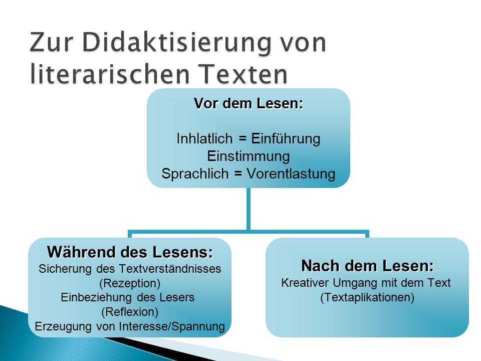Vor dem Lesen: Inhlatlich = Einführung Einstimmung Sprachlich = Vorentlastung Während des Lesens: Sicherung des Textverständnisses (Rezeption) Einbezi
