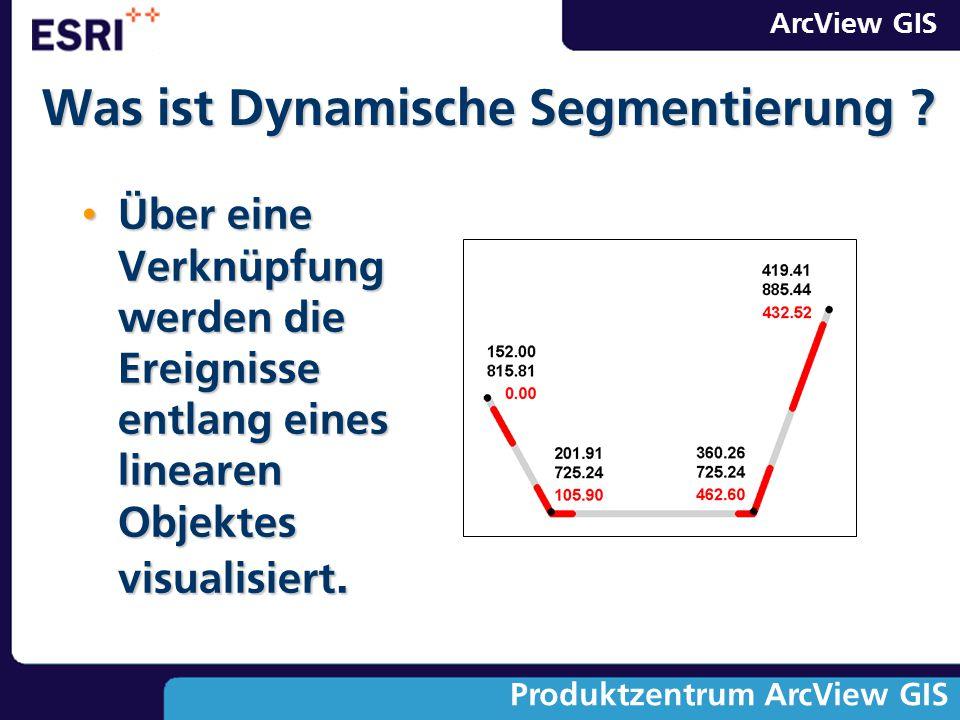 ArcView GIS Produktzentrum ArcView GIS Über eine Verknüpfung werden die Ereignisse entlang eines linearen Objektes visualisiert. Über eine Verknüpfung