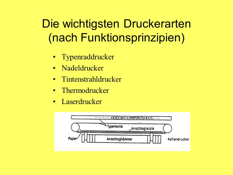 Die wichtigsten Druckerarten (nach Funktionsprinzipien) Typenraddrucker Nadeldrucker Tintenstrahldrucker Thermodrucker Laserdrucker