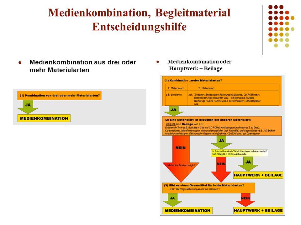 Medienkombination, Begleitmaterial Entscheidungshilfe Medienkombination aus drei oder mehr Materialarten Medienkombination oder Hauptwerk + Beilage