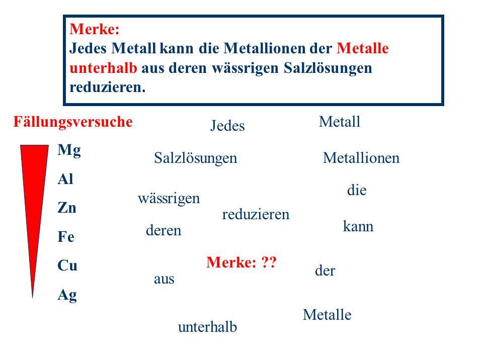 Mg Al Zn Fe Cu Ag Salzlösungen Jedes wässrigen deren aus unterhalb Metalle der Metallionen die kann Metall reduzieren Merke: ?.