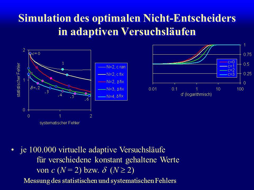 Simulation des optimalen Nicht-Entscheiders in adaptiven Versuchsläufen je 100.000 virtuelle adaptive Versuchsläufe für verschiedene konstant gehaltene Werte von c (N = 2) bzw.
