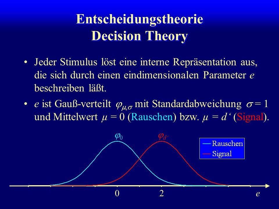 Entscheidungstheorie Decision Theory Jeder Stimulus löst eine interne Repräsentation aus, die sich durch einen eindimensionalen Parameter e beschreiben läßt.