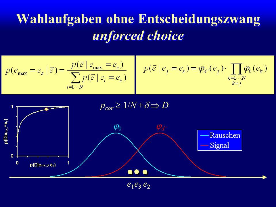 Wahlaufgaben ohne Entscheidungszwang unforced choice e2e2 e3e3 e1e1 e2e2 e3e3 e1e1 e2e2 e3e3 e1e1 p cor  1/N+  D+  D  d' 00