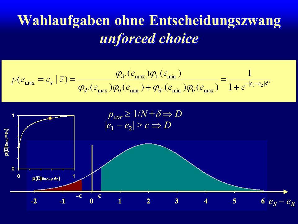 00 Wahlaufgaben ohne Entscheidungszwang unforced choice e2e2 e1e1 |e 1 – e 2 |  d' > C  D e S – e R |e 1 – e 2 | > C/d'  D|e 1 – e 2 | > c  D +  D+  Dp cor  1/N