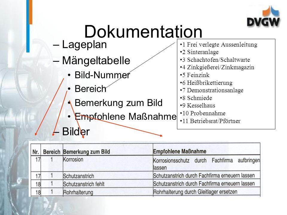 Dokumentation –Lageplan –Mängeltabelle Bild-Nummer Bereich Bemerkung zum Bild Empfohlene Maßnahme –Bilder 1 Frei verlegte Aussenleitung 2 Sinteranlage