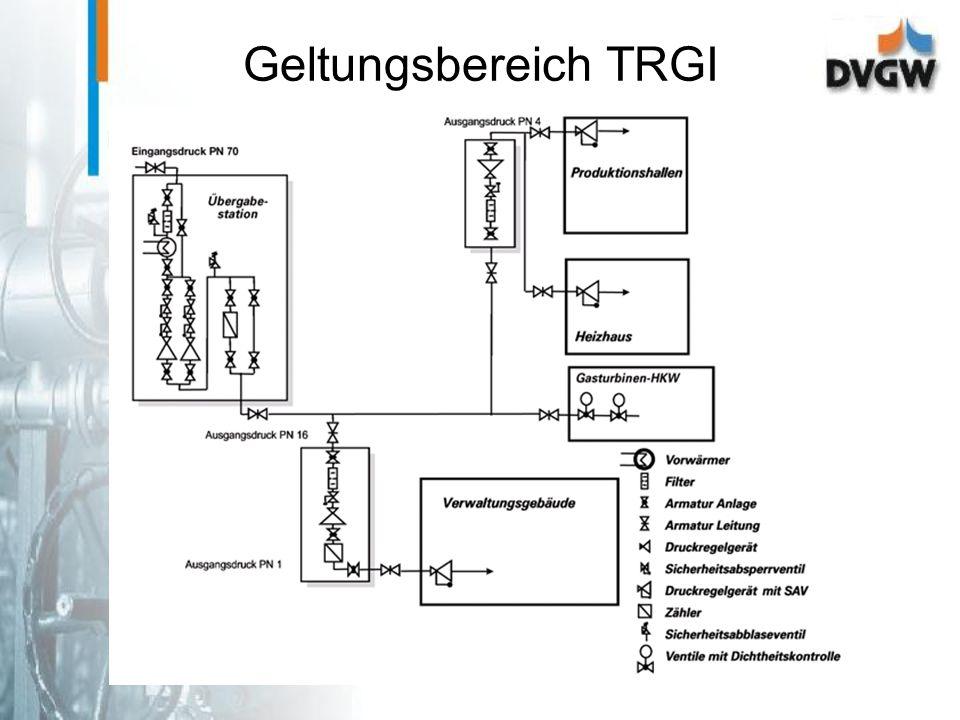 Geltungsbereich TRGI