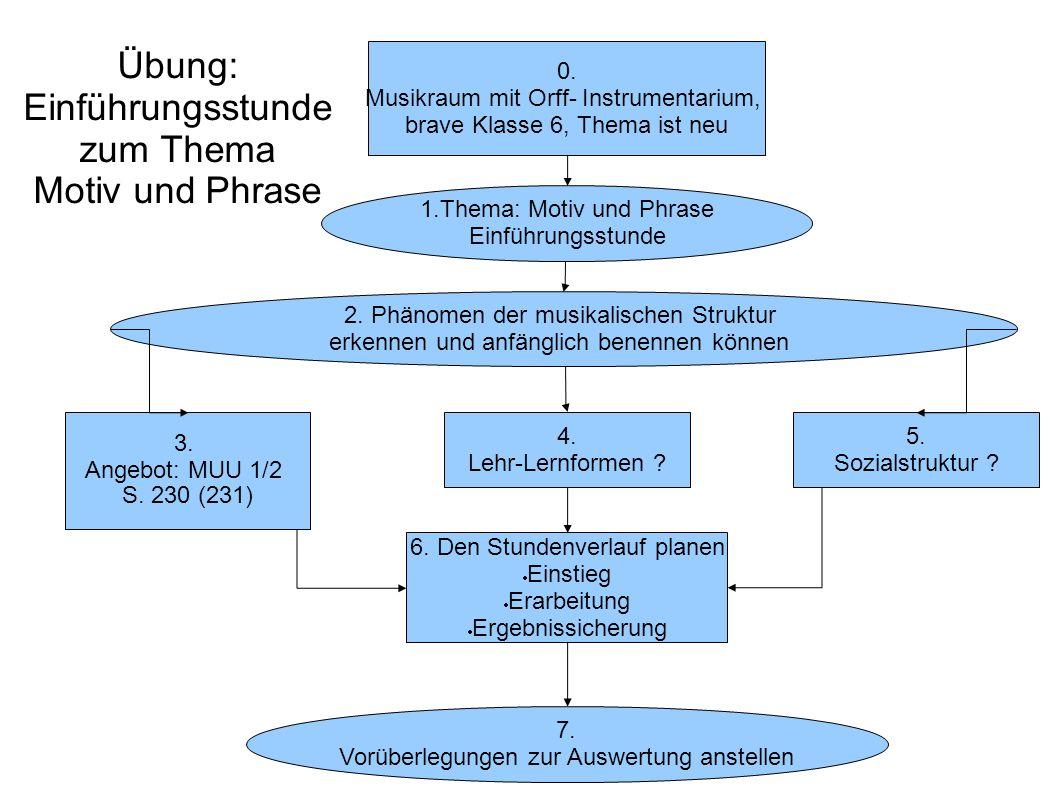 Übung: Einführungsstunde zum Thema Motiv und Phrase 0.