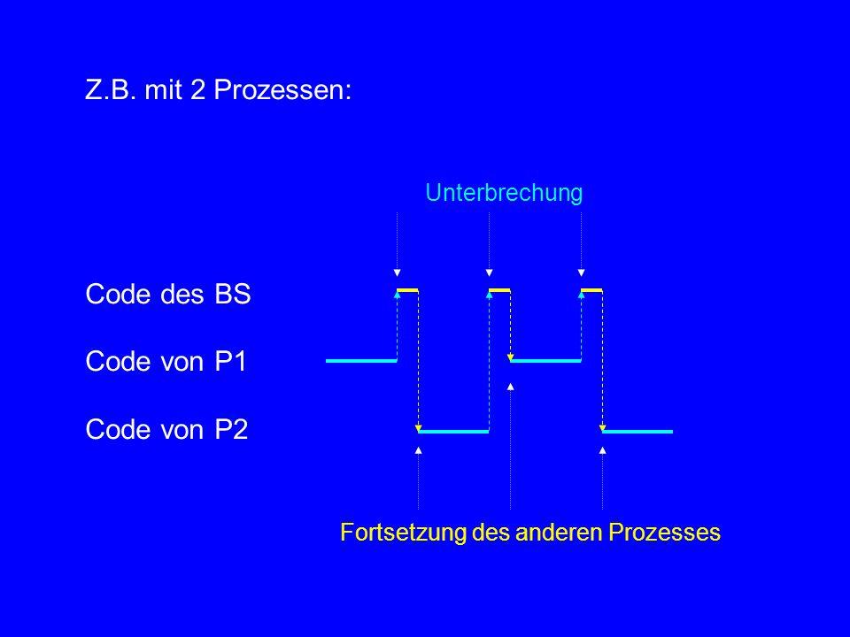 Z.B. mit 2 Prozessen: Unterbrechung Code des BS Code von P1 Code von P2 Fortsetzung des anderen Prozesses