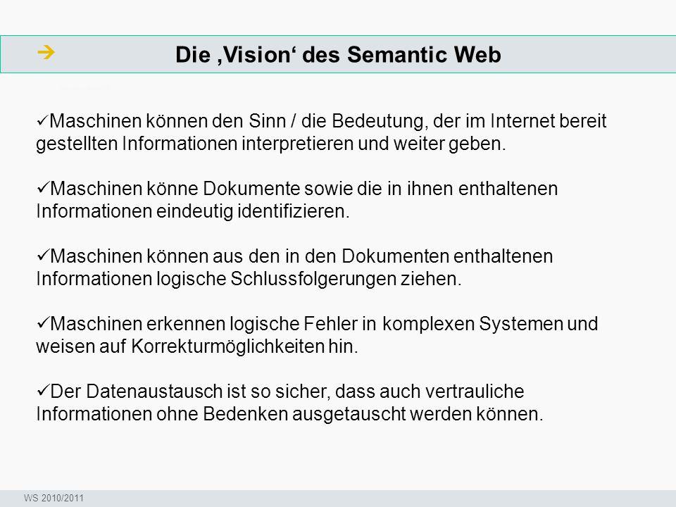 Die 'Vision' des Semantic Web  ArbeitsschritteW Seminar I-Prax: Inhaltserschließung visueller Medien, 5.10.2004 WS 2010/2011 Maschinen können den Sin
