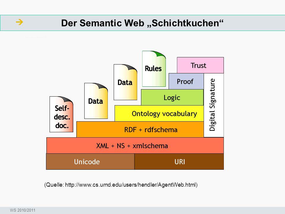 """Der Semantic Web """"Schichtkuchen""""  ArbeitsschritteW Seminar I-Prax: Inhaltserschließung visueller Medien, 5.10.2004 WS 2010/2011 (Quelle: http://www.c"""