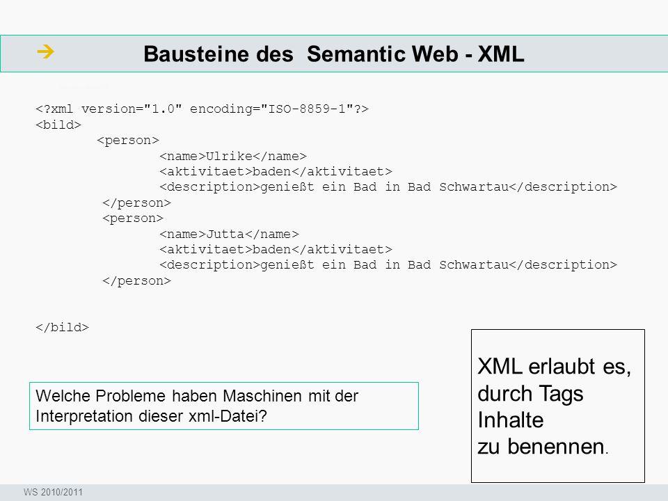 Bausteine des Semantic Web - XML  ArbeitsschritteW Seminar I-Prax: Inhaltserschließung visueller Medien, 5.10.2004 WS 2010/2011 Ulrike baden genießt