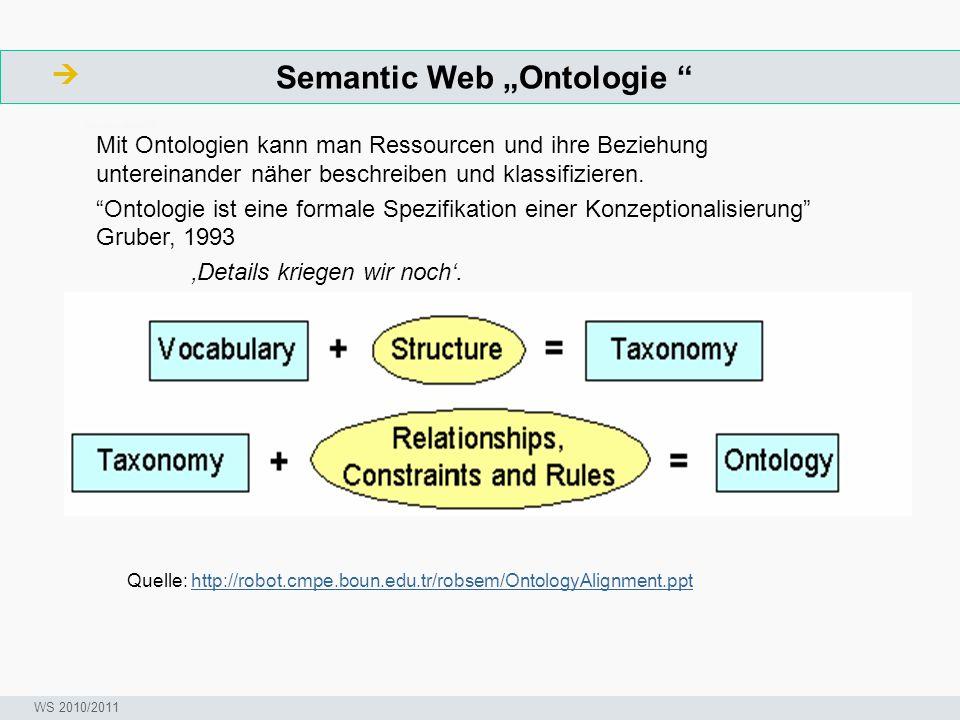 """Semantic Web """"Ontologie """"  ArbeitsschritteW Seminar I-Prax: Inhaltserschließung visueller Medien, 5.10.2004 WS 2010/2011 Mit Ontologien kann man Ress"""