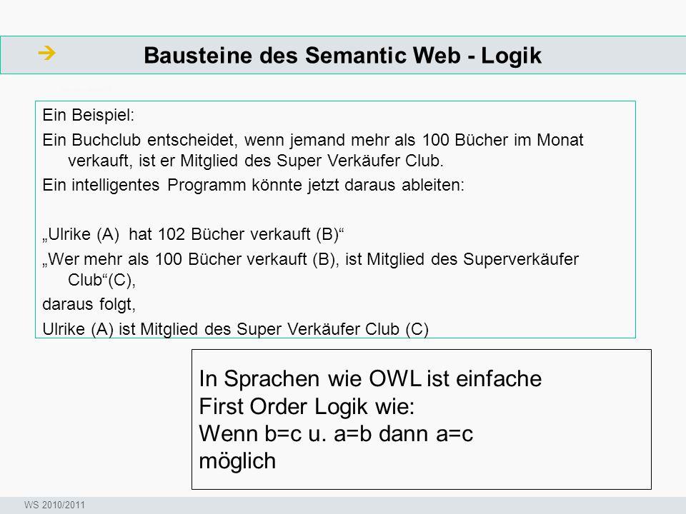 Bausteine des Semantic Web - Logik  ArbeitsschritteW Seminar I-Prax: Inhaltserschließung visueller Medien, 5.10.2004 WS 2010/2011 Ein Beispiel: Ein B