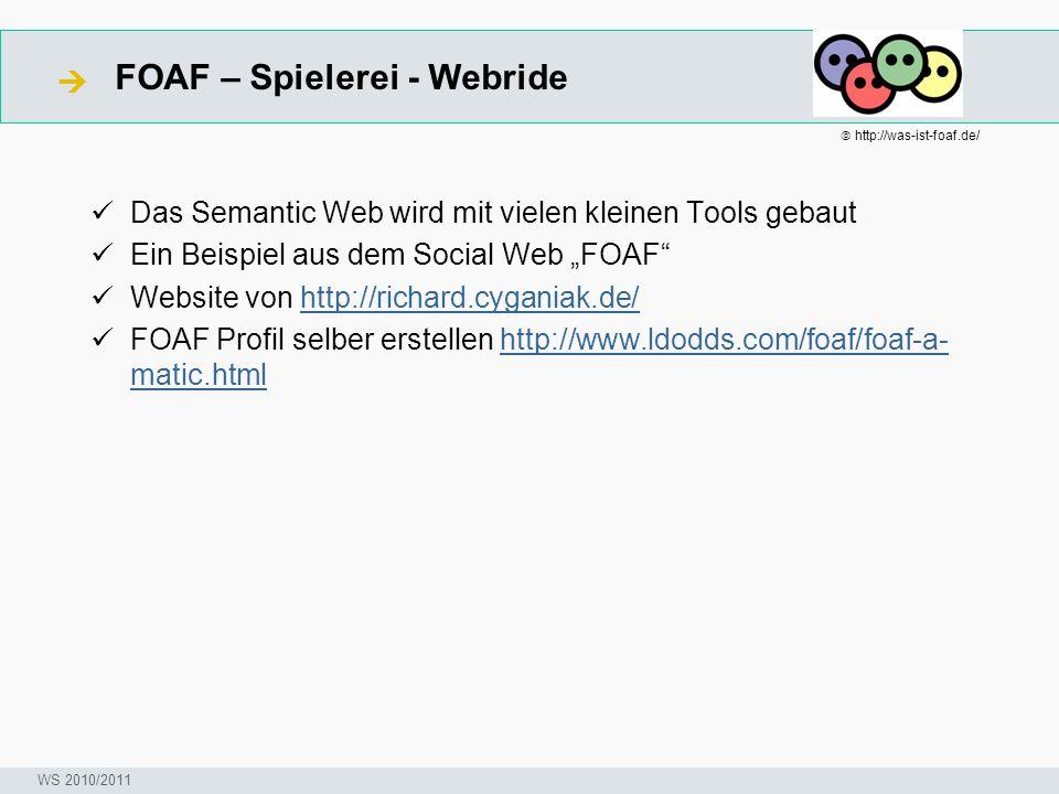 FOAF – Spielerei - Webride  Seminar I-Prax: Inhaltserschließung visueller Medien, 5.10.2004 WS 2010/2011 Das Semantic Web wird mit vielen kleinen Too