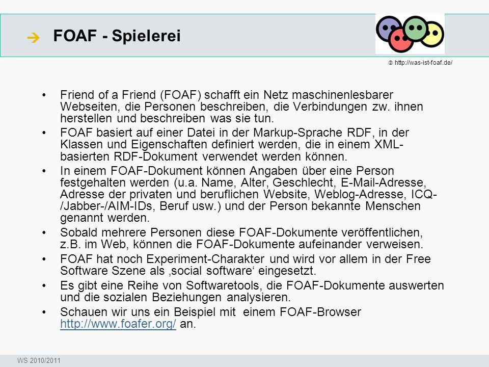 FOAF - Spielerei  Seminar I-Prax: Inhaltserschließung visueller Medien, 5.10.2004 WS 2010/2011 Friend of a Friend (FOAF) schafft ein Netz maschinenle