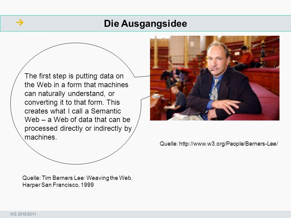 Themen  ArbeitsschritteW Seminar I-Prax: Inhaltserschließung visueller Medien, 5.10.2004 WS 2010/2011 Grenzen des heutigen Internet Was ist das Semantic Web.