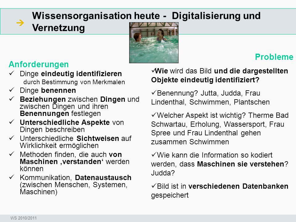 Wissensorganisation heute - Digitalisierung und Vernetzung  Anforderungen Dinge eindeutig identifizieren durch Bestimmung von Merkmalen Dinge benenne