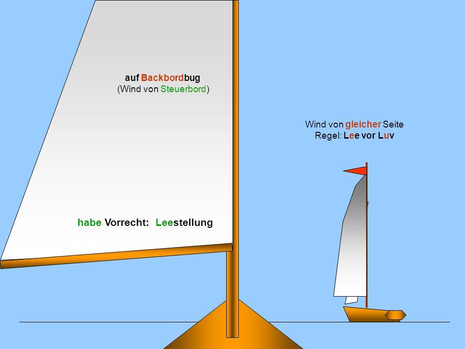 auf Backbordbug (Wind von Steuerbord) Wind von gleicher Seite Regel: Lee vor Luv habe Vorrecht: Leestellung